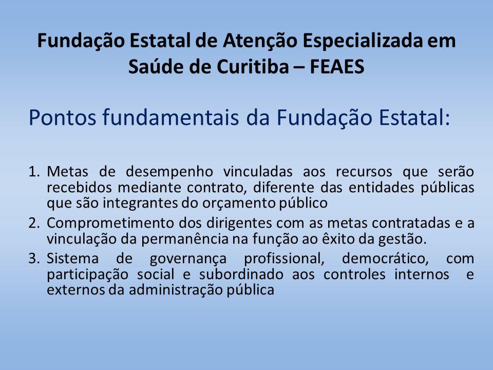 Fundação Estatal de Atenção Especializada em Saúde de Curitiba – FEAES Pontos fundamentais da Fundação Estatal: 1.Metas de desempenho vinculadas aos r