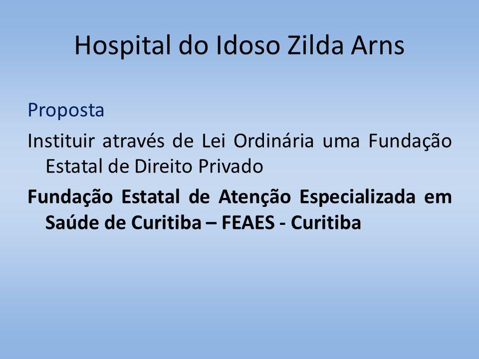 Hospital do Idoso Zilda Arns Proposta Instituir através de Lei Ordinária uma Fundação Estatal de Direito Privado Fundação Estatal de Atenção Especiali