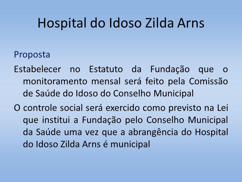 Hospital do Idoso Zilda Arns Proposta Estabelecer no Estatuto da Fundação que o monitoramento mensal será feito pela Comissão de Saúde do Idoso do Con