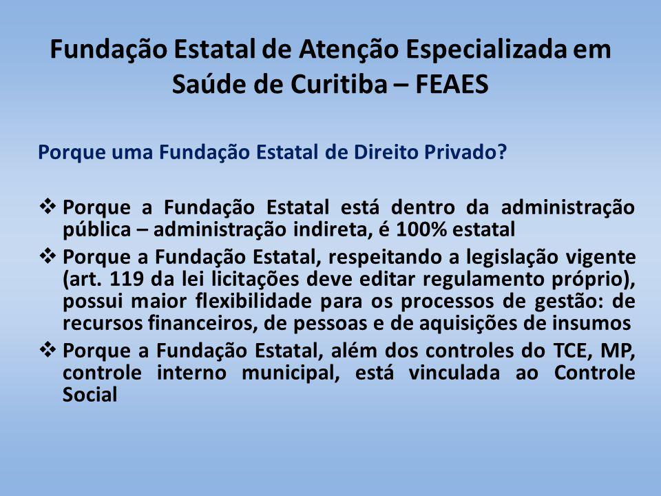 Fundação Estatal de Atenção Especializada em Saúde de Curitiba – FEAES Porque uma Fundação Estatal de Direito Privado? Porque a Fundação Estatal está