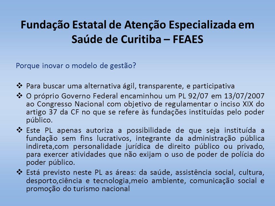 Fundação Estatal de Atenção Especializada em Saúde de Curitiba – FEAES Porque inovar o modelo de gestão? Para buscar uma alternativa ágil, transparent