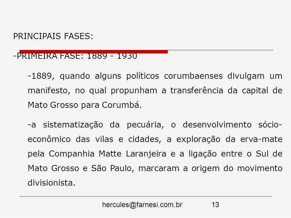 hercules@farnesi.com.br13 PRINCIPAIS FASES: -PRIMEIRA FASE: 1889 - 1930 -1889, quando alguns políticos corumbaenses divulgam um manifesto, no qual pro