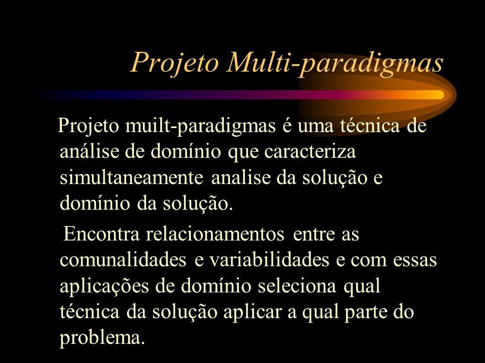 Projeto Multi-paradigmas Projeto muilt-paradigmas é uma técnica de análise de domínio que caracteriza simultaneamente analise da solução e domínio da
