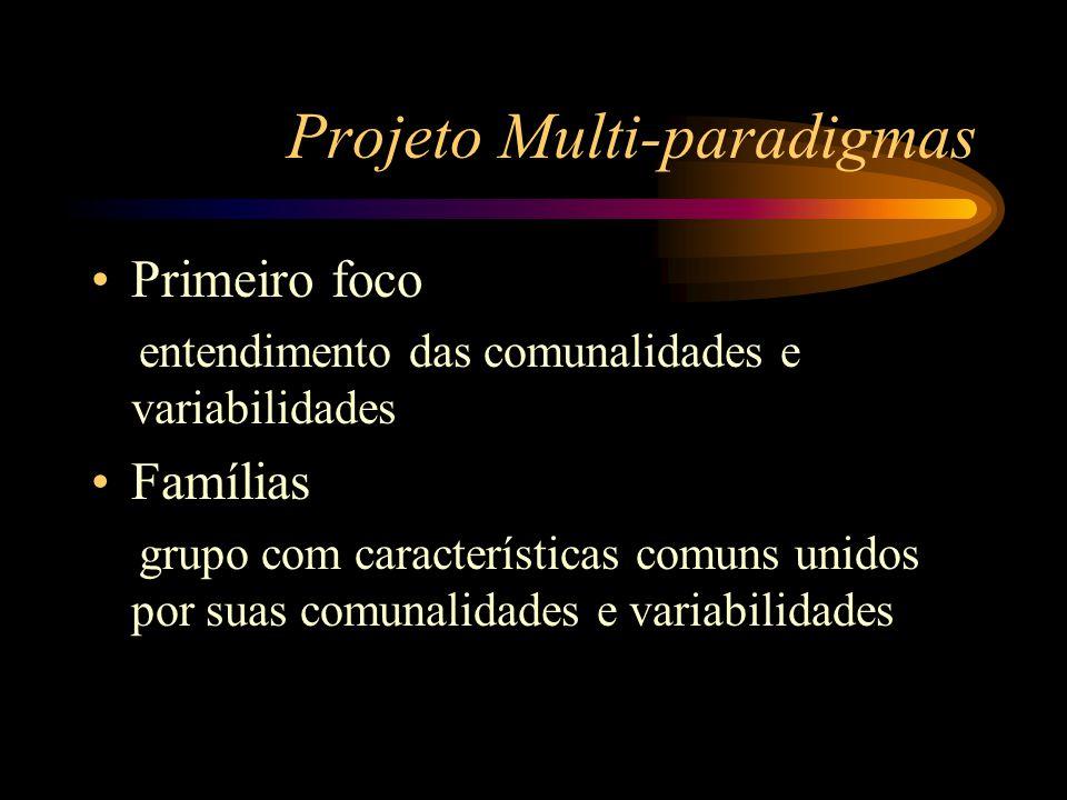 Projeto Multi-paradigmas A importância do projeto multi-paradigmas é que ele usa outros critérios, além dos orientados a objetos, para encontrar outras famílias importantes (não orientada a objetos)