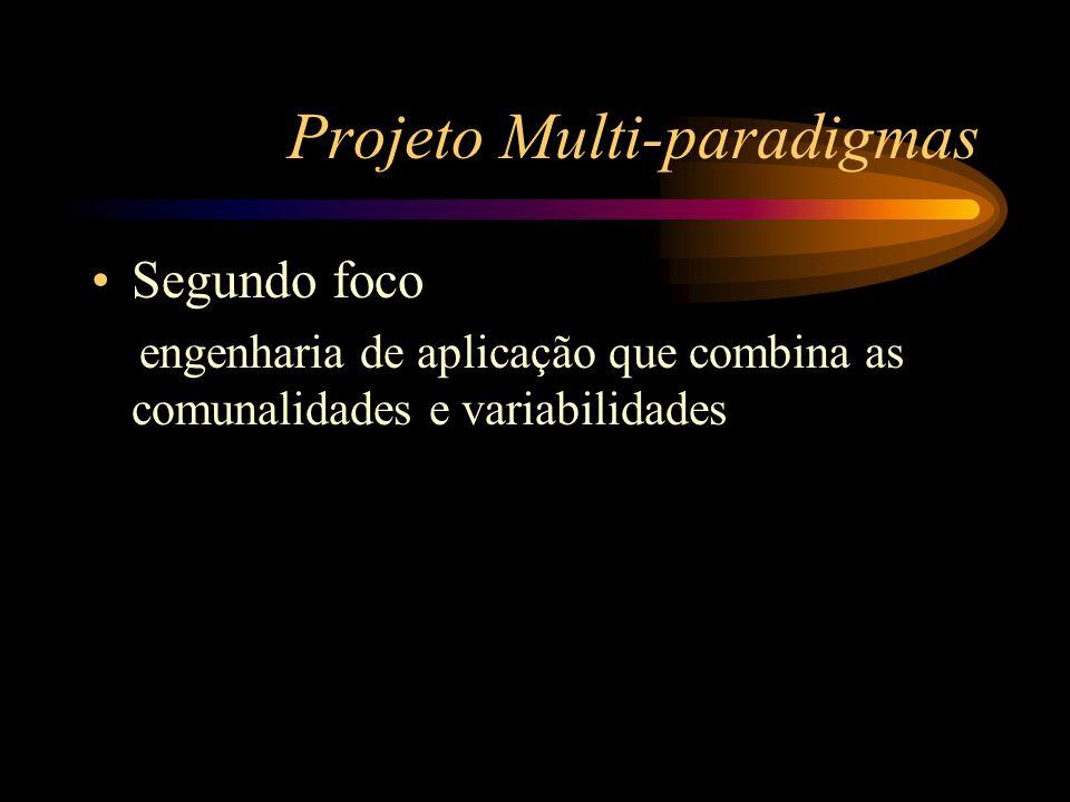 Projeto Multi-paradigmas Segundo foco engenharia de aplicação que combina as comunalidades e variabilidades