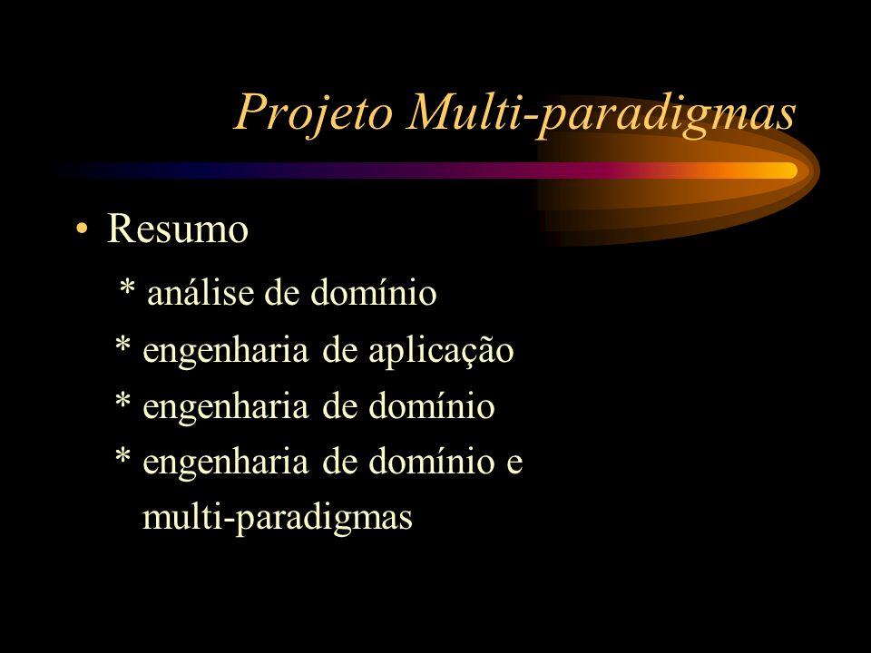 Projeto Multi-paradigmas Resumo * análise de domínio * engenharia de aplicação * engenharia de domínio * engenharia de domínio e multi-paradigmas