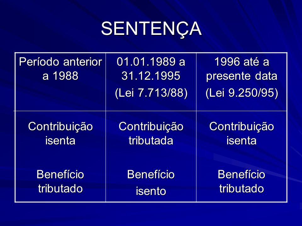 SENTENÇA Período anterior a 1988 Contribuição isenta Benefício tributado 01.01.1989 a 31.12.1995 (Lei 7.713/88) Contribuição tributada Benefícioisento 1996 até a presente data (Lei 9.250/95) Contribuição isenta Benefício tributado