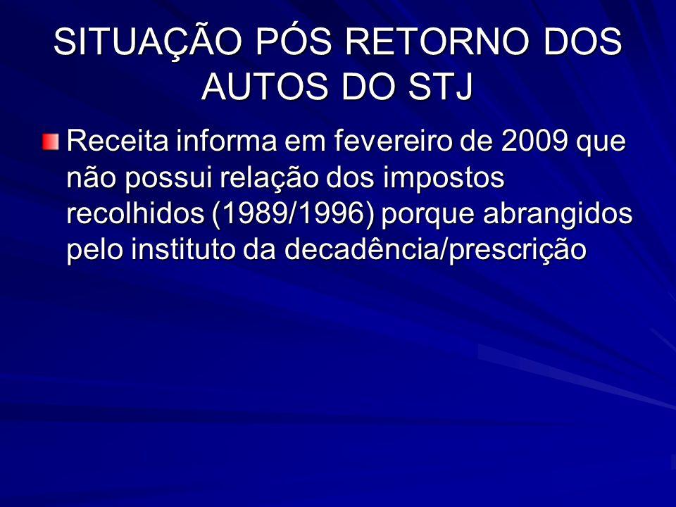 SITUAÇÃO PÓS RETORNO DOS AUTOS DO STJ Receita informa em fevereiro de 2009 que não possui relação dos impostos recolhidos (1989/1996) porque abrangidos pelo instituto da decadência/prescrição