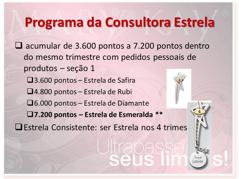 Programa da Consultora Estrela acumular de 3.600 pontos a 7.200 pontos dentro do mesmo trimestre com pedidos pessoais de produtos – seção 1 3.600 pont