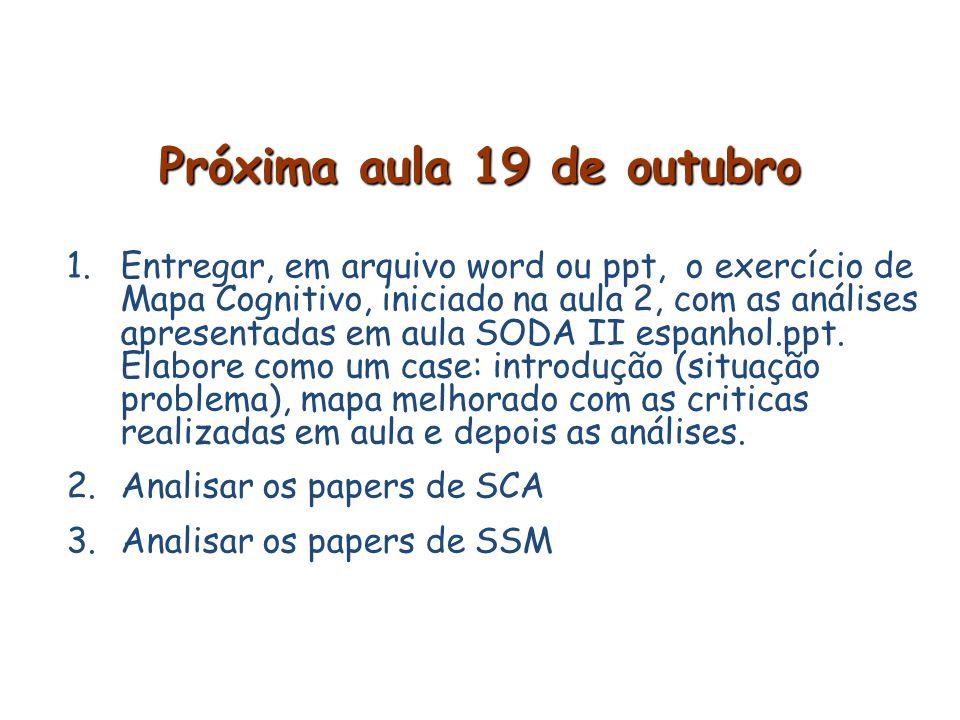 Próxima aula 19 de outubro 1.Entregar, em arquivo word ou ppt, o exercício de Mapa Cognitivo, iniciado na aula 2, com as análises apresentadas em aula SODA II espanhol.ppt.