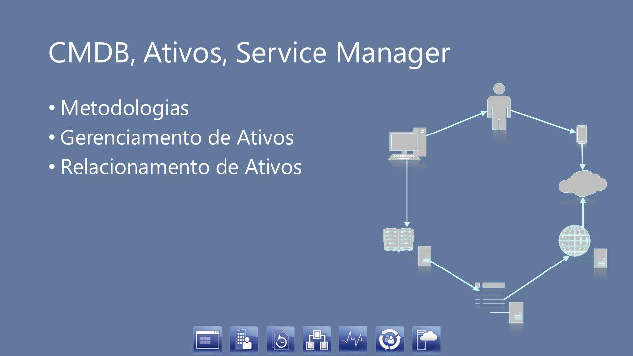 Service Manager 2012 SP1 Origem FrontEnd Database Gerenciando WorkItems Gerenciando Configuration Items