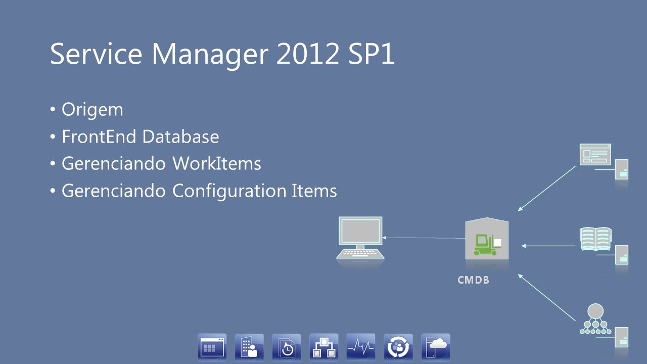 Service Manager 2012 SP1 Origem FrontEnd Database Gerenciando WorkItems Gerenciando Configuration Items