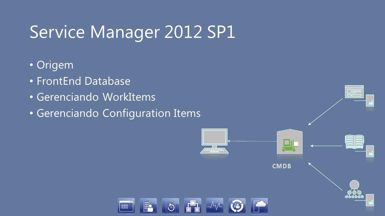 Customizando C.Is Authoring Tool Visual Studio Importação de MPs Customização de C.Is Customização de WorkItems