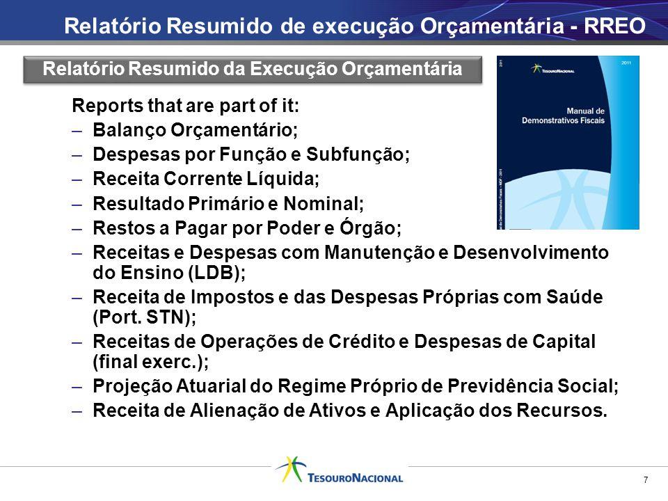 Relatório de Gestão Fiscal – RGF –Despesa com Pessoal; –Dívida Consolidada; –Garantias e Contragarantias; –Operações de Crédito; –Disponibilidade de Caixa; –Restos a Pagar.