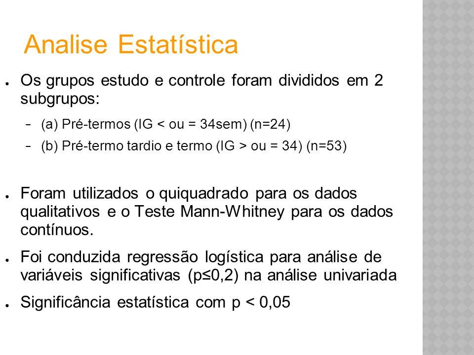 Analise Estatística Os grupos estudo e controle foram divididos em 2 subgrupos: (a) Pré-termos (IG < ou = 34sem) (n=24) (b) Pré-termo tardio e termo (IG > ou = 34) (n=53) Foram utilizados o quiquadrado para os dados qualitativos e o Teste Mann-Whitney para os dados contínuos.