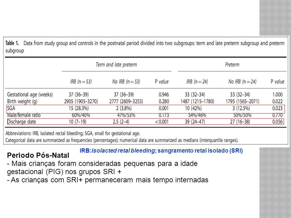 Periodo Pós-Natal - Mais crianças foram consideradas pequenas para a idade gestacional (PIG) nos grupos SRI + - As crianças com SRI+ permaneceram mais tempo internadas IRB:isolacted retal bleeding; sangramento retal isolado (SRI)