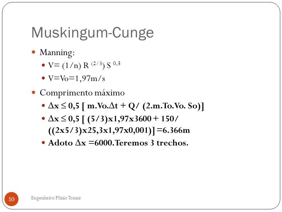 Muskingum-Cunge Engenheiro Plínio Tomaz 10 Manning: V= (1/n) R (2/3 ) S 0,5 V=Vo=1,97m/s Comprimento máximo x 0,5 [ m.Vo.t + Q/ (2.m.To.Vo. So)] x 0,5
