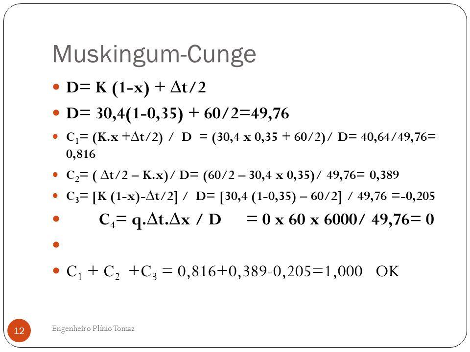 Muskingum-Cunge Engenheiro Plínio Tomaz 12 D= K (1-x) + t/2 D= 30,4(1-0,35) + 60/2=49,76 C 1 = (K.x +t/2) / D = (30,4 x 0,35 + 60/2)/ D= 40,64/49,76=