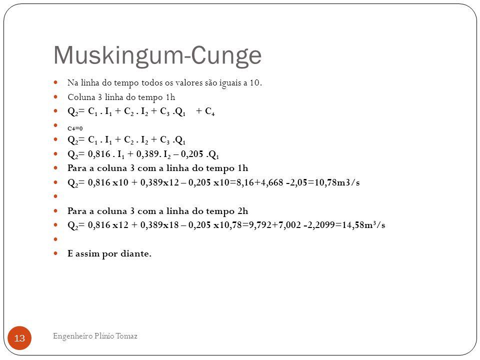 Muskingum-Cunge Engenheiro Plínio Tomaz 13 Na linha do tempo todos os valores são iguais a 10. Coluna 3 linha do tempo 1h Q 2 = C 1. I 1 + C 2. I 2 +