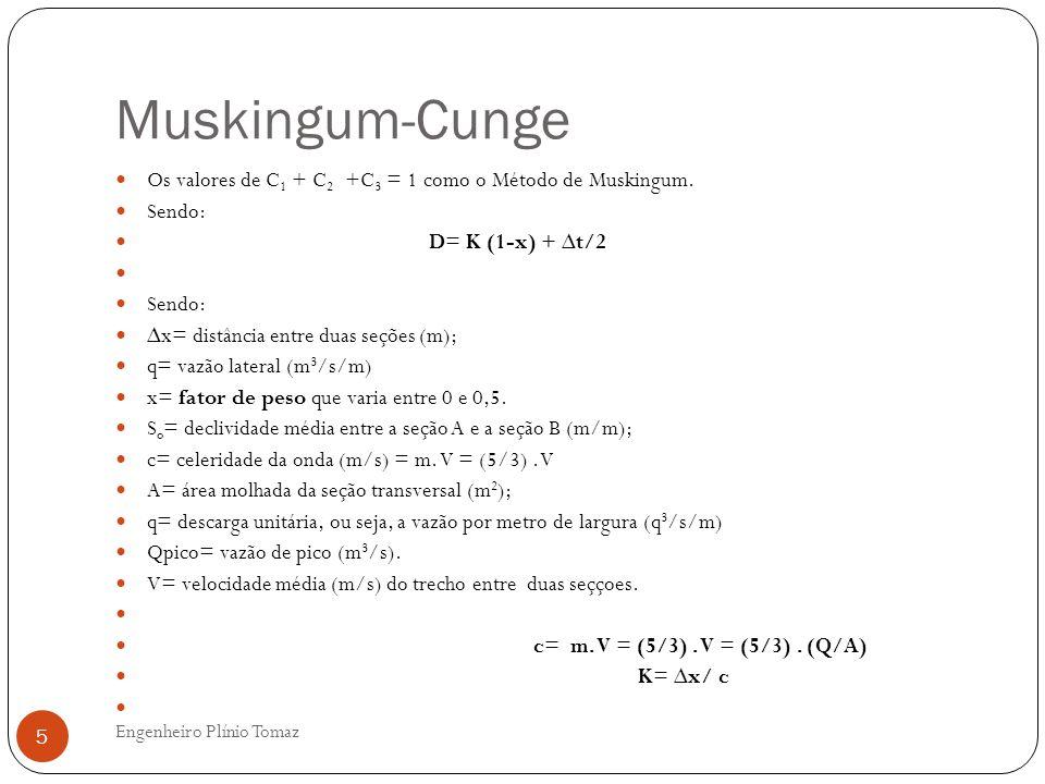 Muskingum-Cunge Engenheiro Plínio Tomaz 5 Os valores de C 1 + C 2 +C 3 = 1 como o Método de Muskingum. Sendo: D= K (1-x) + t/2 Sendo: x= distância ent