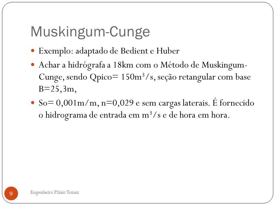 Muskingum-Cunge Engenheiro Plínio Tomaz 9 Exemplo: adaptado de Bedient e Huber Achar a hidrógrafa a 18km com o Método de Muskingum- Cunge, sendo Qpico= 150m 3 /s, seção retangular com base B=25,3m, So= 0,001m/m, n=0,029 e sem cargas laterais.