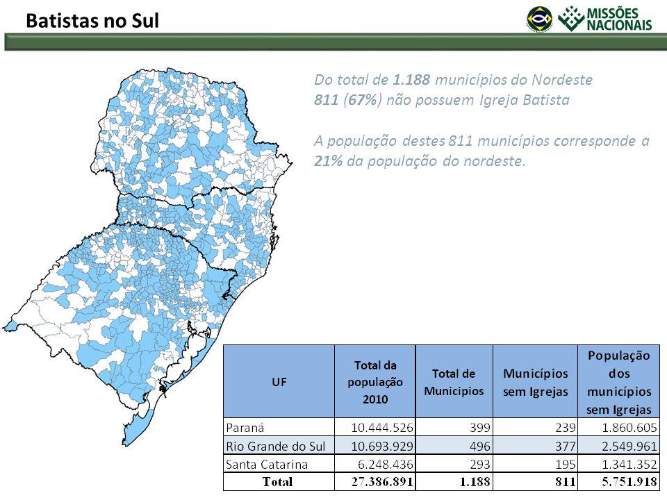 Municípios sem igrejas Nordeste Dados: Junta de Missões Nacionais Dados: IBGE - Censo Demográfico 2010 Gráfico: Junta de Missões Nacionais pesquisas@m