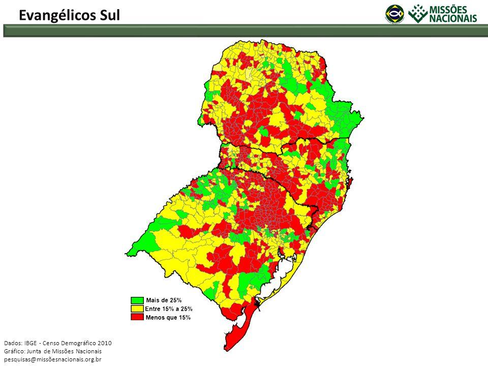 Evangélicos Sul Dados: IBGE - Censo Demográfico 2010 Gráfico: Junta de Missões Nacionais pesquisas@missõesnacionais.org.br