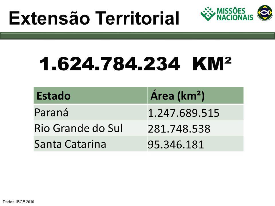 EstadoÁrea (km²) Paraná 1.247.689.515 Rio Grande do Sul 281.748.538 Santa Catarina 95.346.181 Dados: IBGE 2010