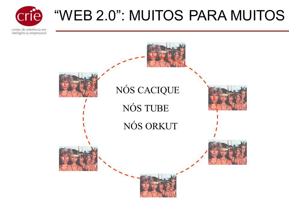 NÓS CACIQUE NÓS TUBE NÓS ORKUT WEB 2.0 : MUITOS PARA MUITOS