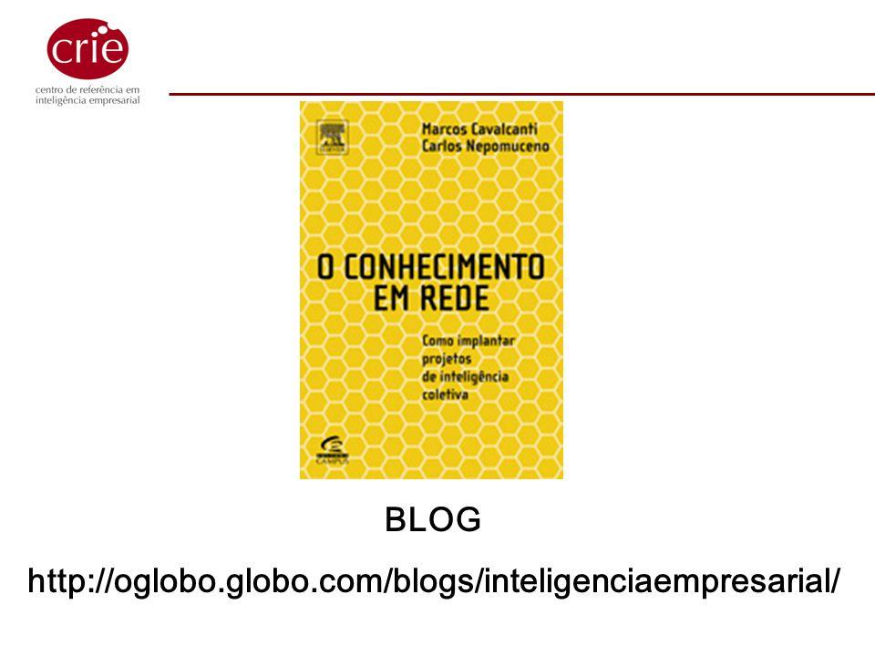 AGENDA Sociedade do conhecimento e o Brasil E o setor Público? Como fazer acontecer ?