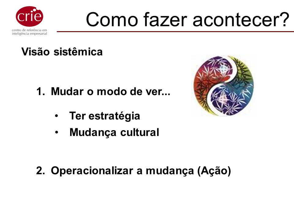 Como fazer acontecer? Visão sistêmica 1.Mudar o modo de ver... 2.Operacionalizar a mudança (Ação) Ter estratégia Mudança cultural