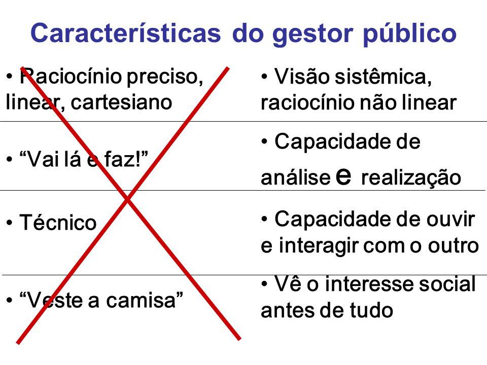 Características do gestor público Raciocínio preciso, linear, cartesiano Vai lá e faz! Técnico Veste a camisa Visão sistêmica, raciocínio não linear C
