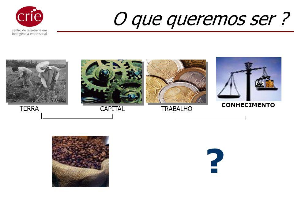 1 Kg = $ 0,02 1 Kg = $ 0,2 $ 20 / ton $ 191 / ton 2 principais produtos da pauta de exportações Complexo Soja: $ 7 bi Ferro: $ 3 bi Peso do conhecimento