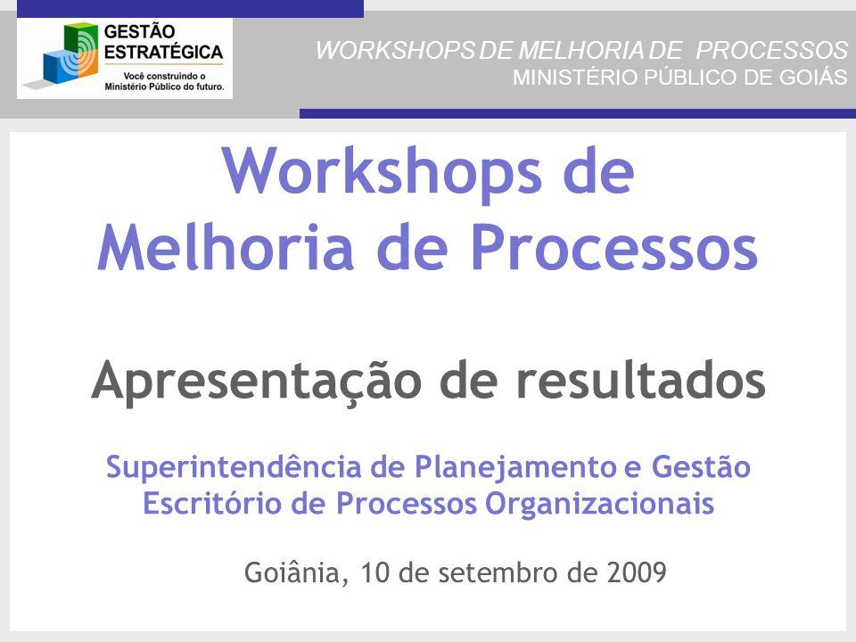 WORKSHOPS DE MELHORIA DE PROCESSOS MINISTÉRIO PÚBLICO DE GOIÁS Workshops de Melhoria de Processos Apresentação de resultados Superintendência de Planejamento e Gestão Escritório de Processos Organizacionais Goiânia, 10 de setembro de 2009