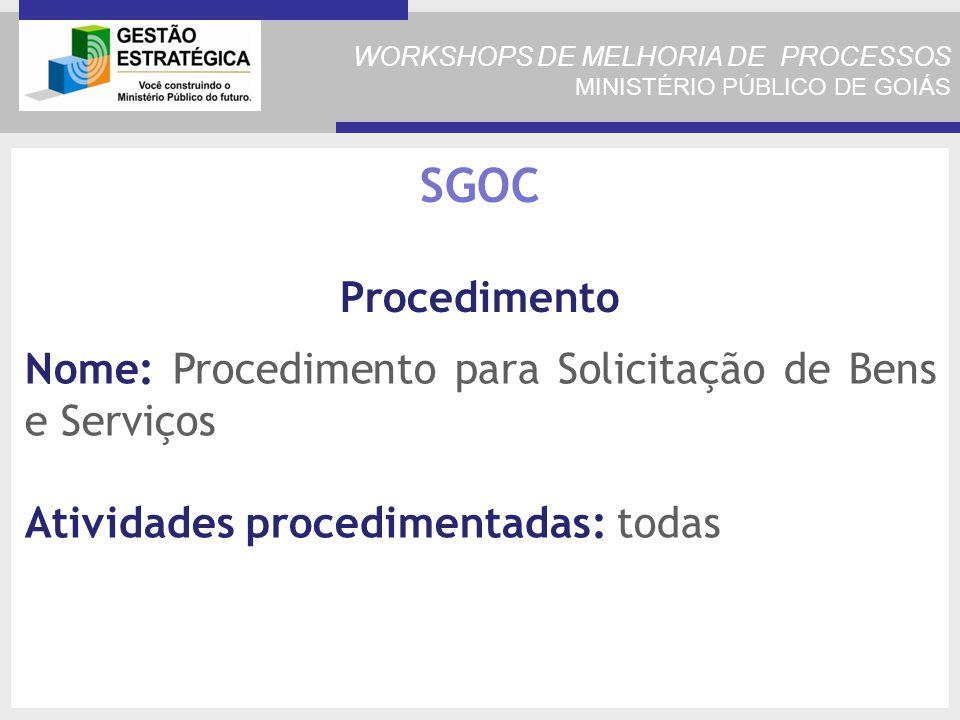 WORKSHOPS DE MELHORIA DE PROCESSOS MINISTÉRIO PÚBLICO DE GOIÁS Nome: Procedimento para Solicitação de Bens e Serviços Atividades procedimentadas: todas SGOC Procedimento