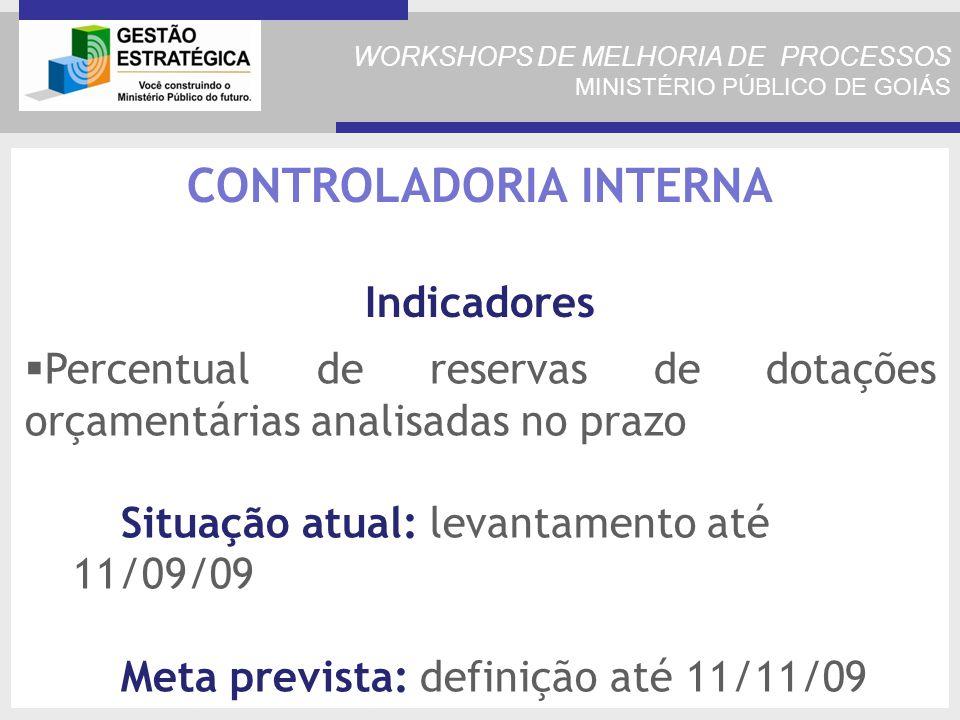 WORKSHOPS DE MELHORIA DE PROCESSOS MINISTÉRIO PÚBLICO DE GOIÁS Percentual de reservas de dotações orçamentárias analisadas no prazo Situação atual: levantamento até 11/09/09 Meta prevista: definição até 11/11/09 CONTROLADORIA INTERNA Indicadores