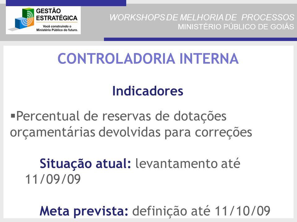 WORKSHOPS DE MELHORIA DE PROCESSOS MINISTÉRIO PÚBLICO DE GOIÁS CONTROLADORIA INTERNA Indicadores Percentual de reservas de dotações orçamentárias devolvidas para correções Situação atual: levantamento até 11/09/09 Meta prevista: definição até 11/10/09