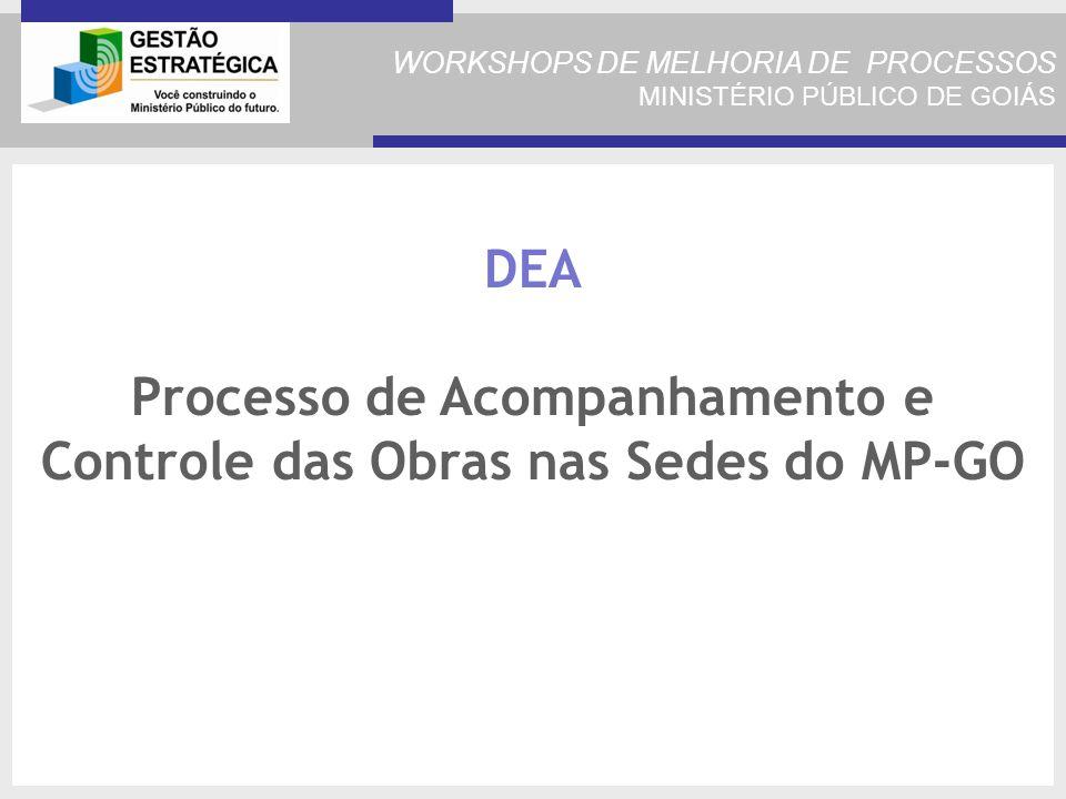 DEA Processo de Acompanhamento e Controle das Obras nas Sedes do MP-GO