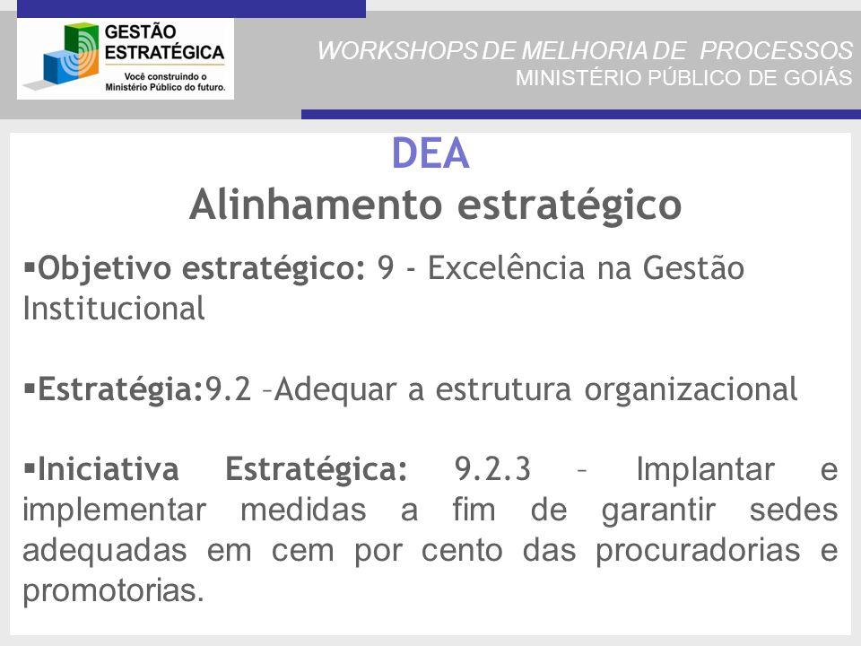 WORKSHOPS DE MELHORIA DE PROCESSOS MINISTÉRIO PÚBLICO DE GOIÁS DEA Alinhamento estratégico Objetivo estratégico: 9 - Excelência na Gestão Institucional Estratégia:9.2 –Adequar a estrutura organizacional Iniciativa Estratégica: 9.2.3 – Implantar e implementar medidas a fim de garantir sedes adequadas em cem por cento das procuradorias e promotorias.