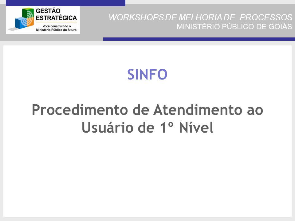 SINFO Procedimento de Atendimento ao Usuário de 1º Nível