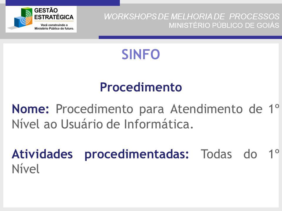 WORKSHOPS DE MELHORIA DE PROCESSOS MINISTÉRIO PÚBLICO DE GOIÁS Nome: Procedimento para Atendimento de 1º Nível ao Usuário de Informática.