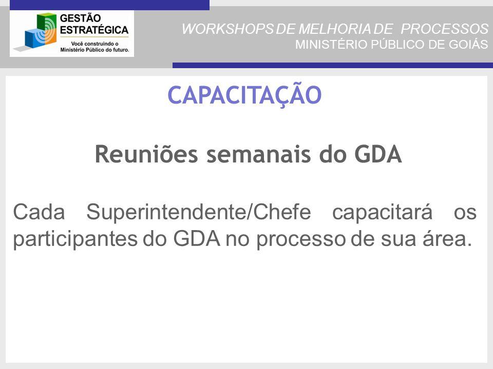 WORKSHOPS DE MELHORIA DE PROCESSOS MINISTÉRIO PÚBLICO DE GOIÁS CAPACITAÇÃO Reuniões semanais do GDA Cada Superintendente/Chefe capacitará os participantes do GDA no processo de sua área.