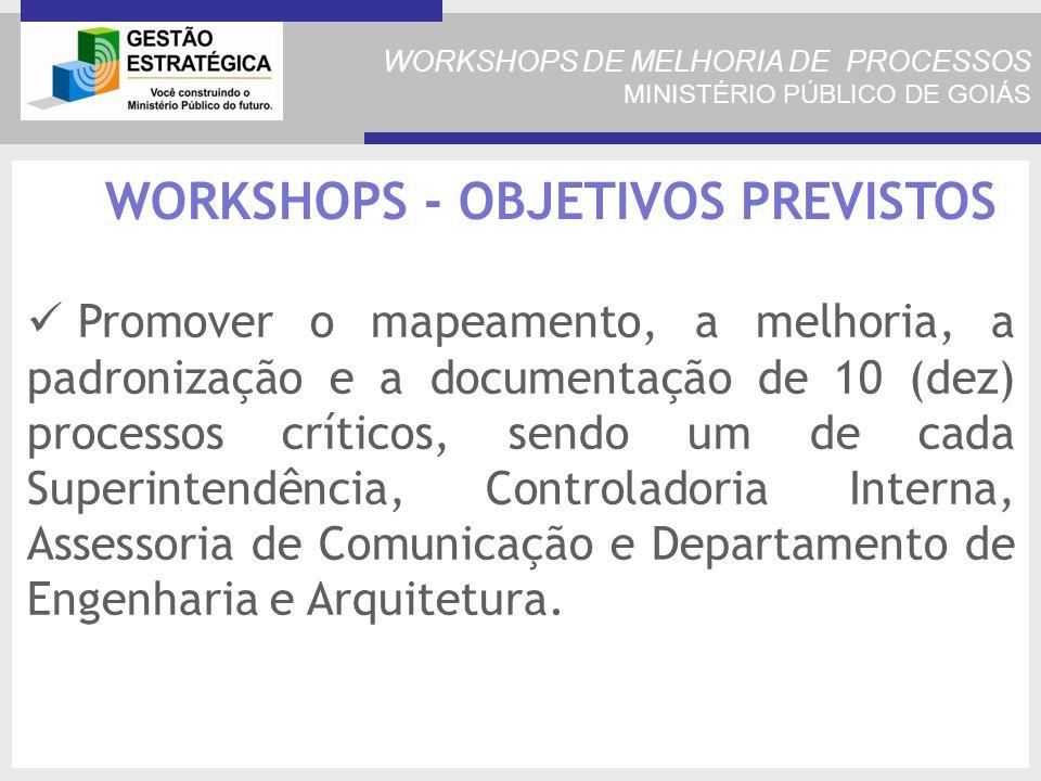 WORKSHOPS DE MELHORIA DE PROCESSOS MINISTÉRIO PÚBLICO DE GOIÁS Promover o mapeamento, a melhoria, a padronização e a documentação de 10 (dez) processos críticos, sendo um de cada Superintendência, Controladoria Interna, Assessoria de Comunicação e Departamento de Engenharia e Arquitetura.