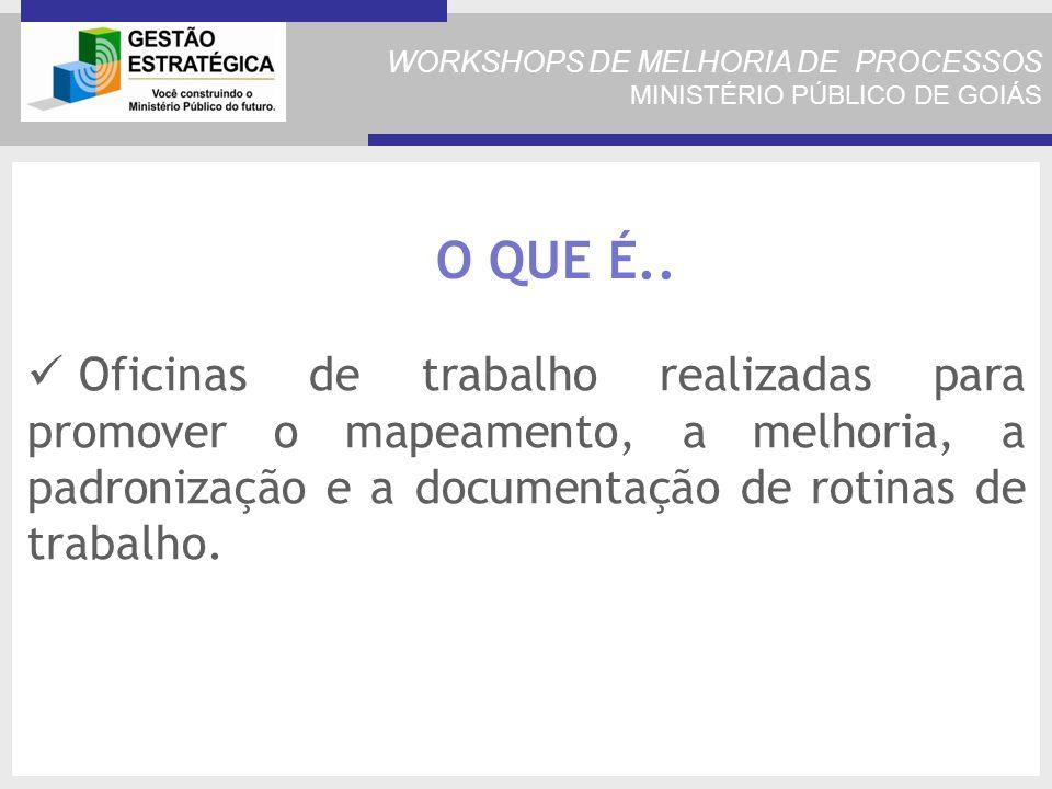 WORKSHOPS DE MELHORIA DE PROCESSOS MINISTÉRIO PÚBLICO DE GOIÁS O QUE É..