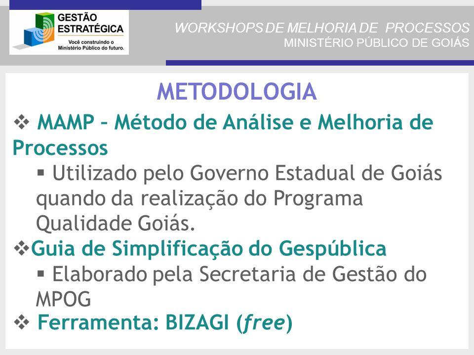 WORKSHOPS DE MELHORIA DE PROCESSOS MINISTÉRIO PÚBLICO DE GOIÁS METODOLOGIA MAMP – Método de Análise e Melhoria de Processos Utilizado pelo Governo Estadual de Goiás quando da realização do Programa Qualidade Goiás.