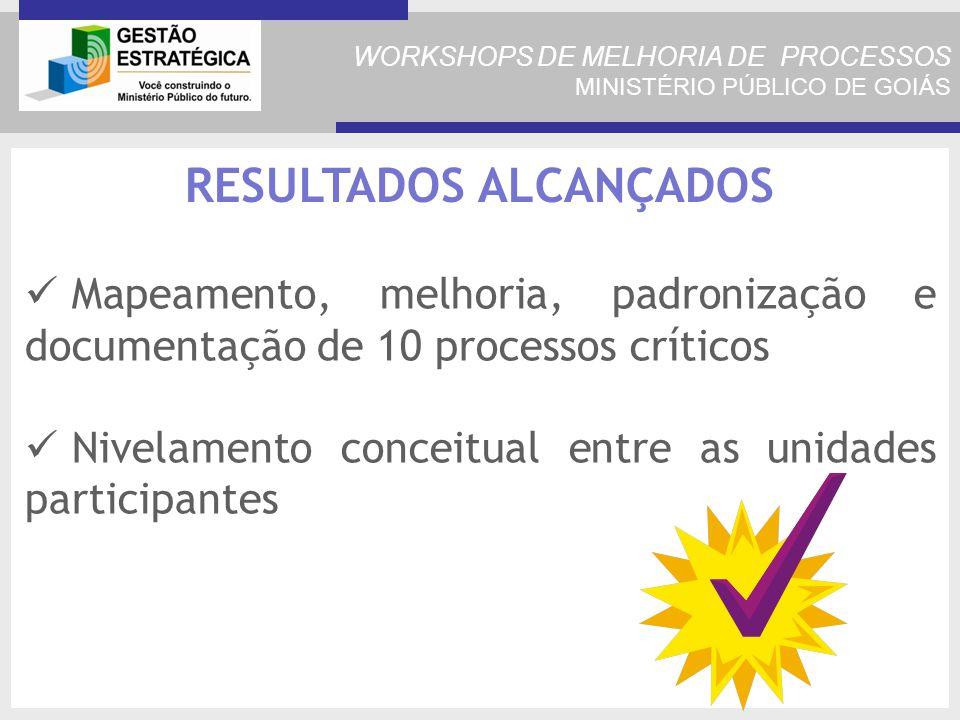 WORKSHOPS DE MELHORIA DE PROCESSOS MINISTÉRIO PÚBLICO DE GOIÁS RESULTADOS ALCANÇADOS Mapeamento, melhoria, padronização e documentação de 10 processos críticos Nivelamento conceitual entre as unidades participantes