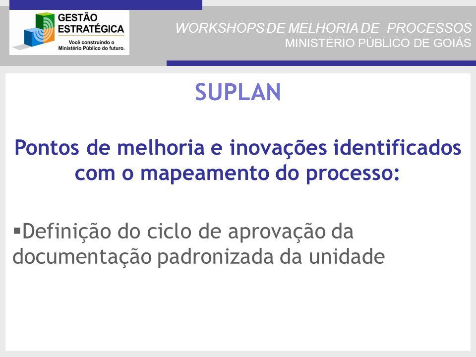 WORKSHOPS DE MELHORIA DE PROCESSOS MINISTÉRIO PÚBLICO DE GOIÁS Definição do ciclo de aprovação da documentação padronizada da unidade SUPLAN Pontos de melhoria e inovações identificados com o mapeamento do processo: