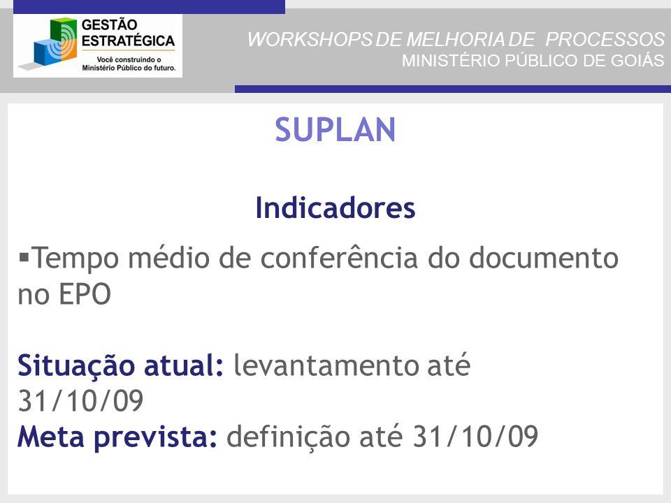 WORKSHOPS DE MELHORIA DE PROCESSOS MINISTÉRIO PÚBLICO DE GOIÁS Tempo médio de conferência do documento no EPO Situação atual: levantamento até 31/10/09 Meta prevista: definição até 31/10/09 SUPLAN Indicadores