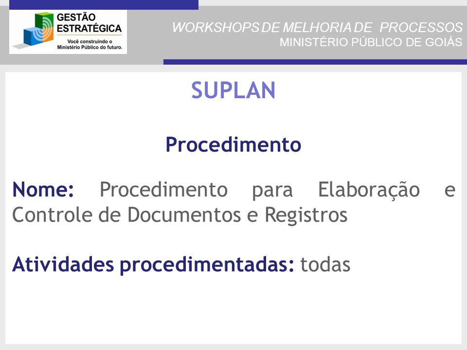 WORKSHOPS DE MELHORIA DE PROCESSOS MINISTÉRIO PÚBLICO DE GOIÁS Nome: Procedimento para Elaboração e Controle de Documentos e Registros Atividades procedimentadas: todas SUPLAN Procedimento
