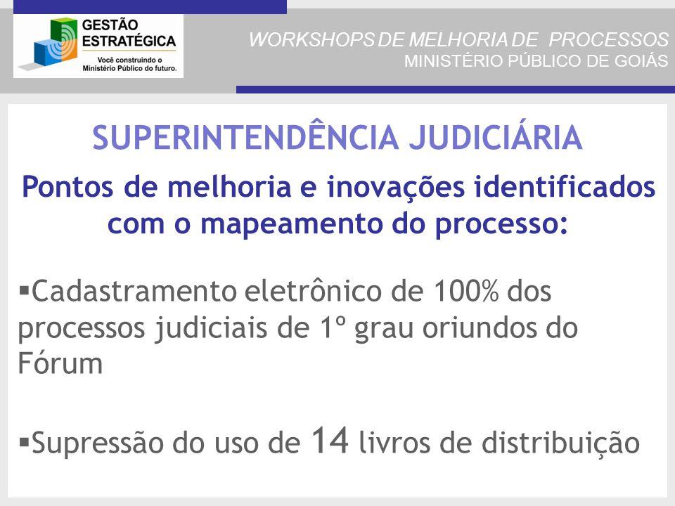 WORKSHOPS DE MELHORIA DE PROCESSOS MINISTÉRIO PÚBLICO DE GOIÁS Cadastramento eletrônico de 100% dos processos judiciais de 1º grau oriundos do Fórum Supressão do uso de 14 livros de distribuição SUPERINTENDÊNCIA JUDICIÁRIA Pontos de melhoria e inovações identificados com o mapeamento do processo: